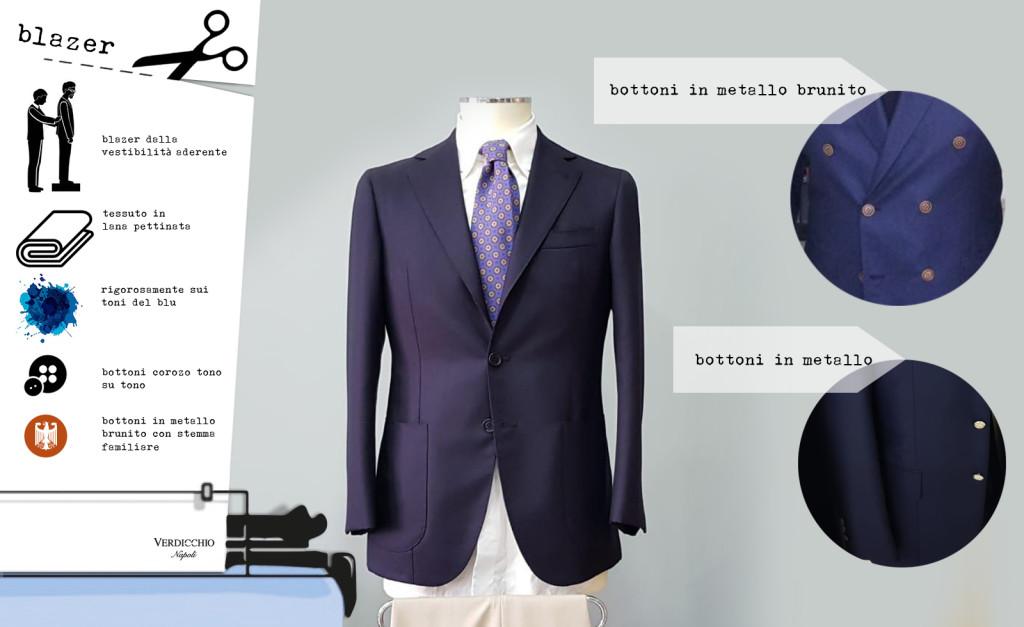 caratteristiche blazer uomo blu